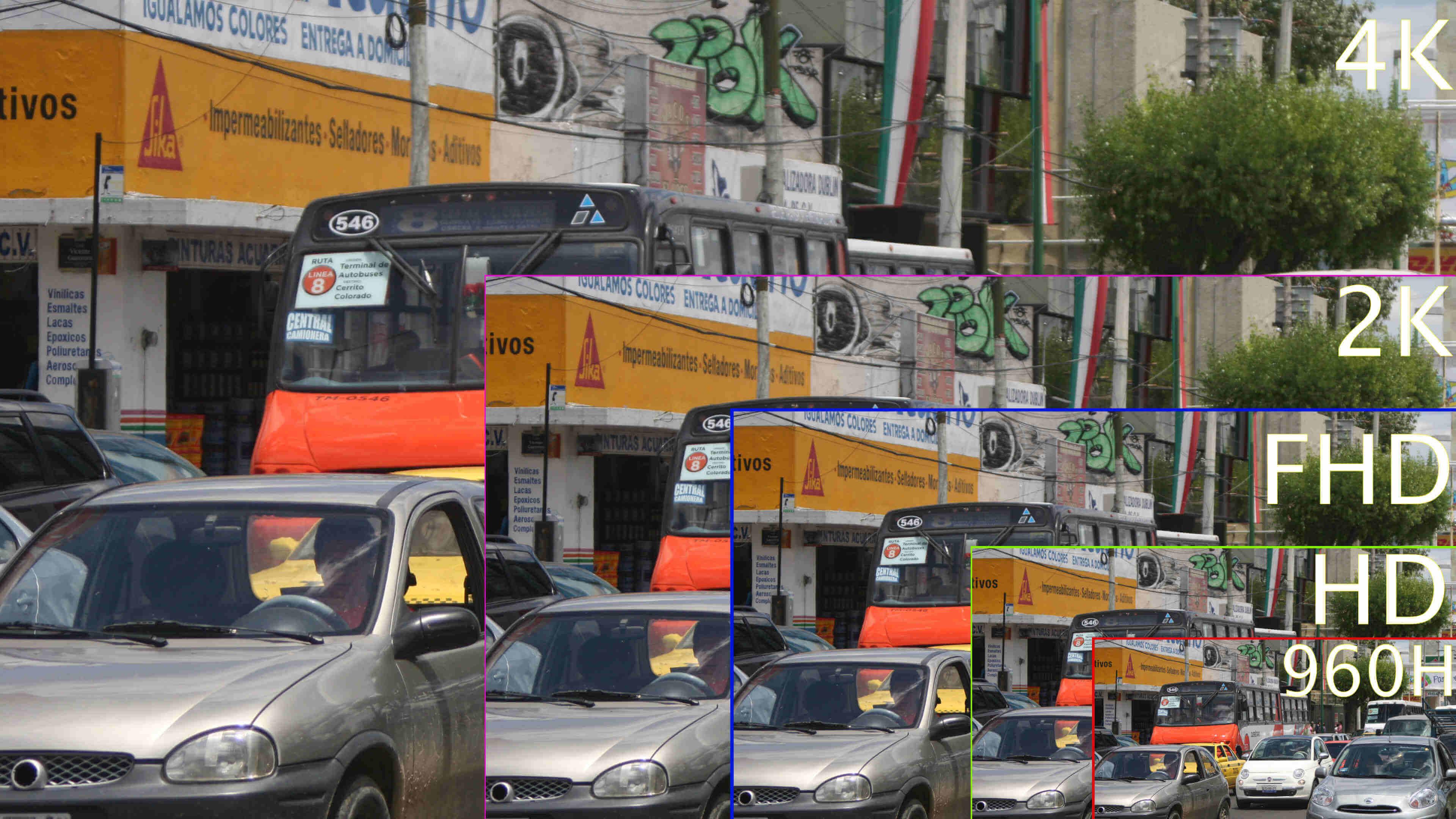 Comparativa CCTV Imagen 4K resolución 3840 x 2160