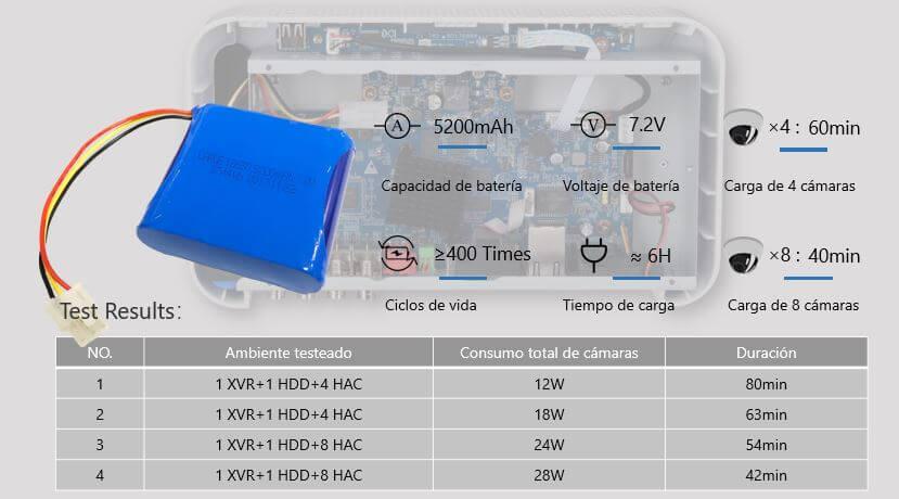 batería XVR7108